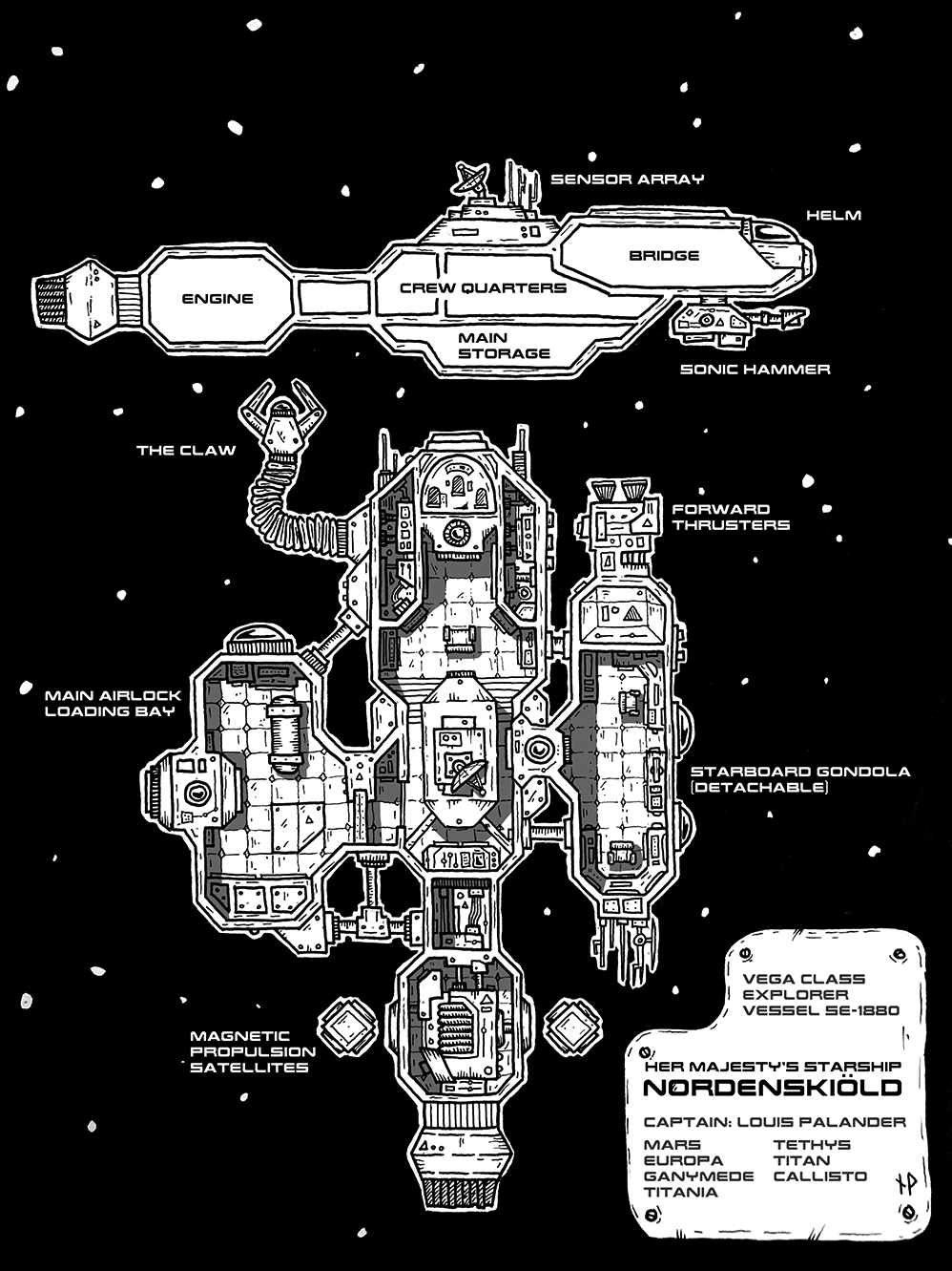 Blueprint of Her Majesty's Starship Nordenskiöld